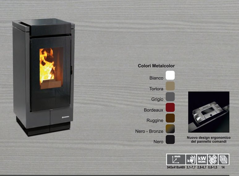 thermorossi mon amour pellet stove only harworth heating